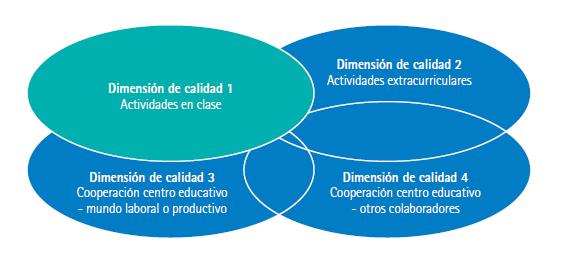 Actividades_orientación_profesional