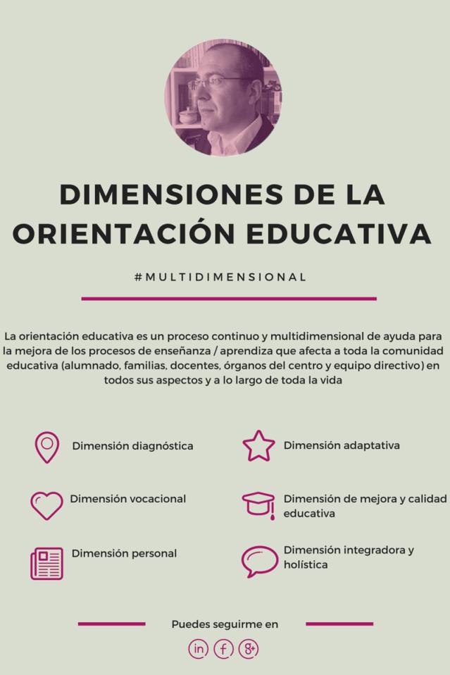Dimensiones de la orientación educativa
