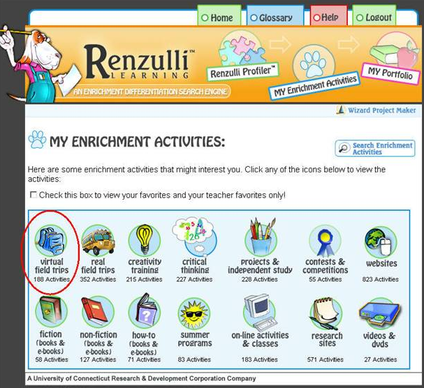 Renzulli_activities