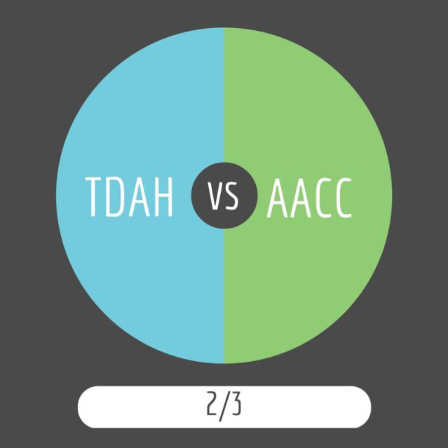 TDAH y altas capacidades 2