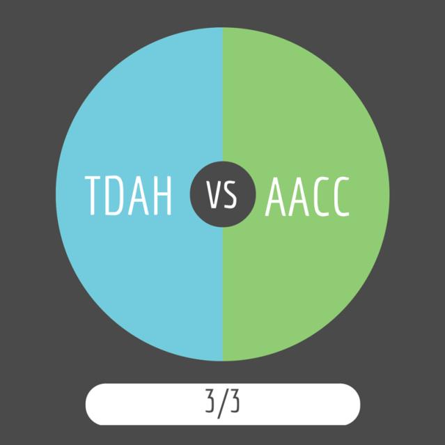TDAH y altas capacidades 3/3