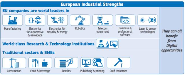 Fortalezas de la industria europea