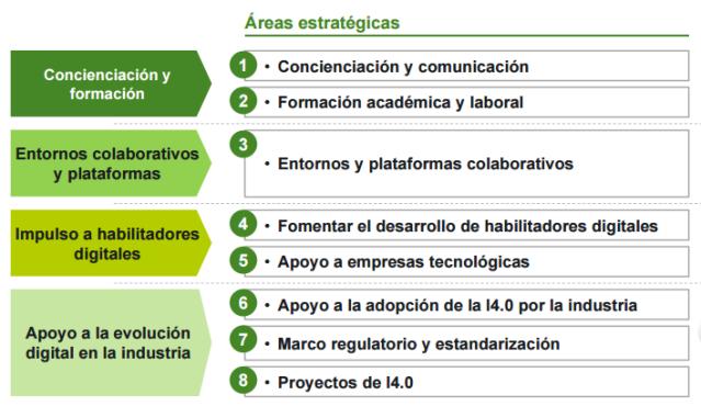 líneas_estratégicas